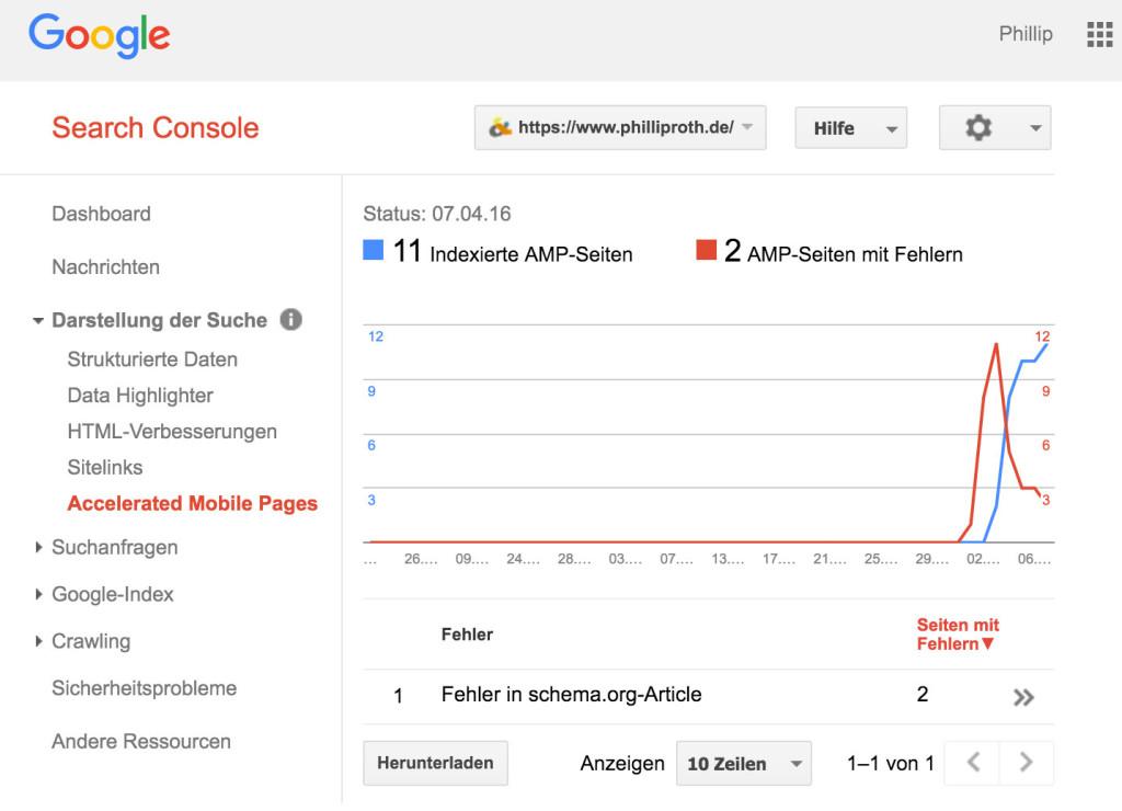 amp-google-search-console